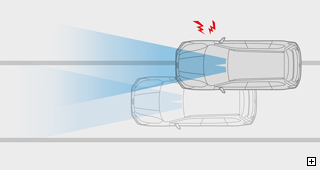 Pre-Collision Braking System <sup>*(3)</sup>