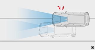 Pre-Collision Braking System <sup>*(3)</sup>